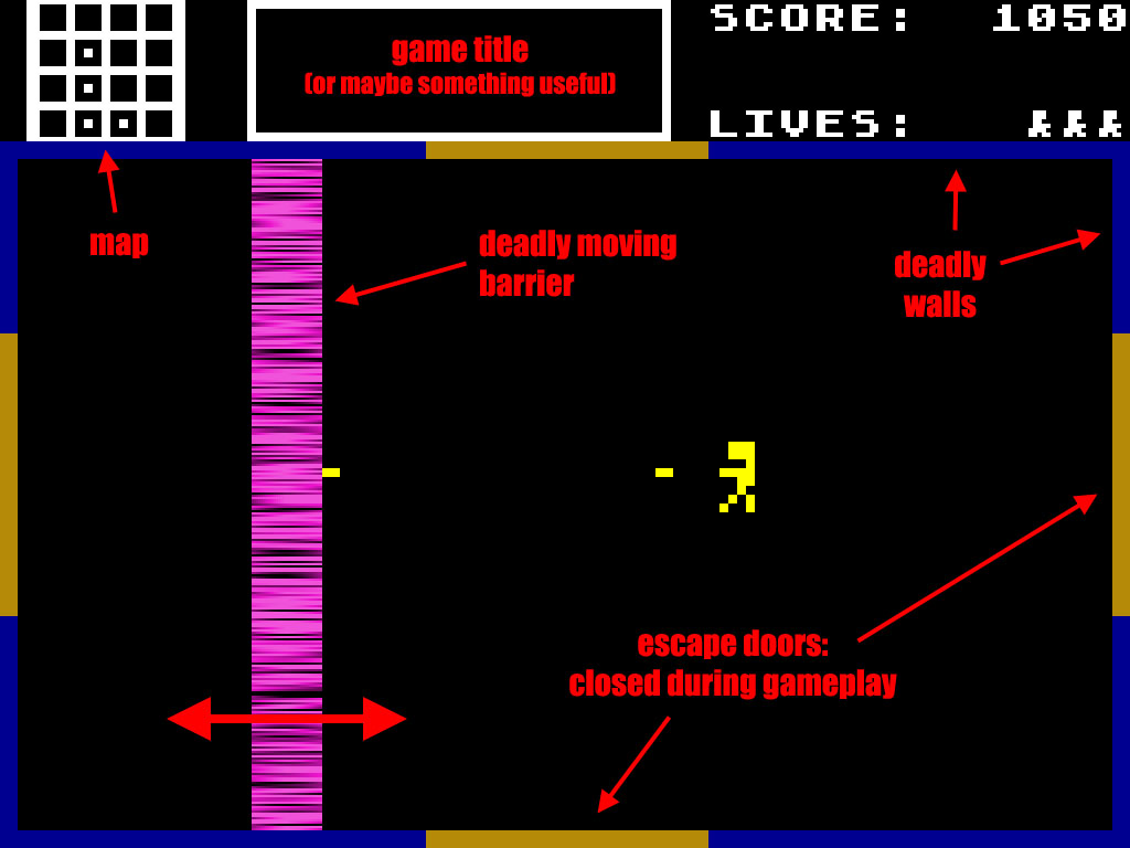 Retro Game Programming: Mockup